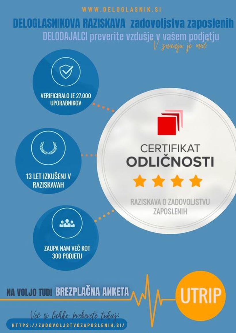 Pridobite Deloglasnikov Certifikat odličnosti dobrega delodajalca